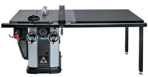 Delta Power Tools 36-L552LVC Unisaw